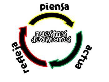 Behavior Clipchart with IB Attributes in Spanish