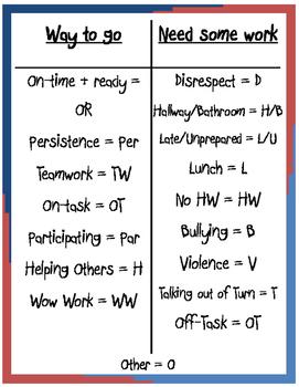 Behavior Codes