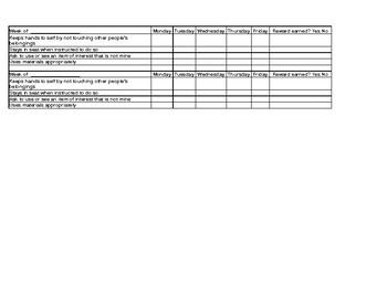 Behavior Collection Data