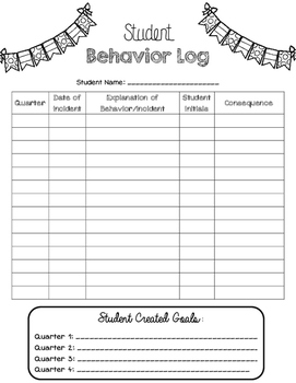 Behavior & Communication Logs