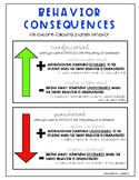 Behavior Consequence Cheat Sheet FREEBIE