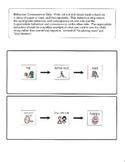 Behavior Consequence Strip