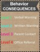 Behavior Chart and Posters -  Consequences - Burlap and Chalkboard