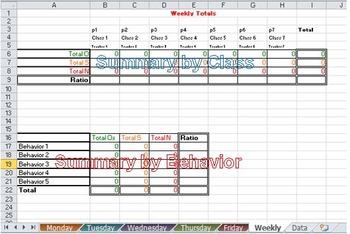 Behavior Contract - Excel