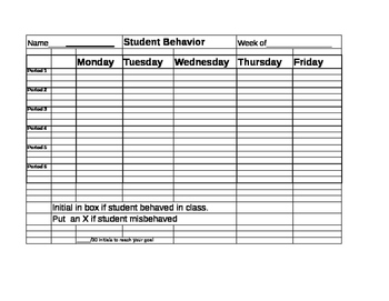 Behavior Contract for each class period 6-12th & SPED