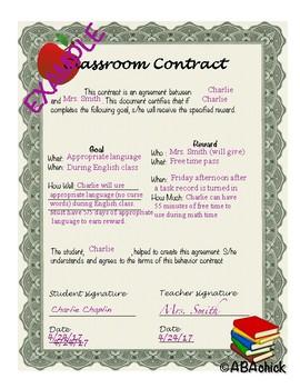 Behavior Contracts 101