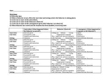 Behavior Data Collection Sheet