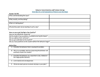 Behavior Data Collection and Problem Solving