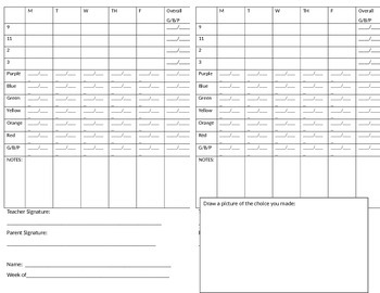 Behavior Data Collection and Reflection Sheets
