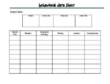 Behavior Data Sheet
