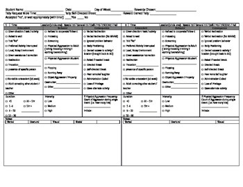 Behavior Data Sheet, ABC, (antecedent, behavior, consequence), editable