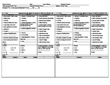 behavior data sheet abc antecedent behavior consequence editable. Black Bedroom Furniture Sets. Home Design Ideas