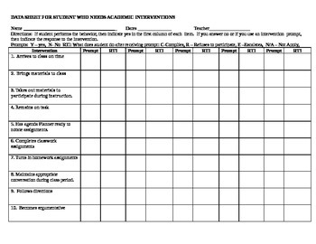 Behavior Data Sheet (RTI)
