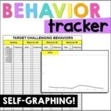 Behavior Data Tracker | Self-Graphing | EDITABLE