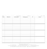 Behavior Documentation (ABC Format)