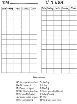 Behavior Documentation Form