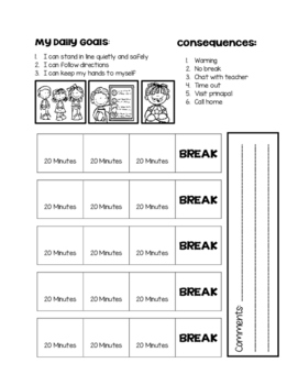 Behavior Documentation Forms