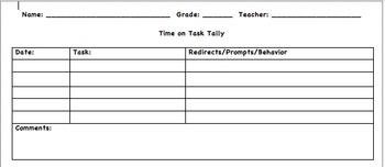 Behavior Documentation Sheets