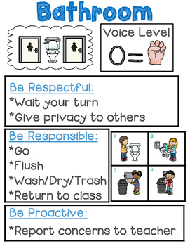 Behavior Expectations Schoolwide