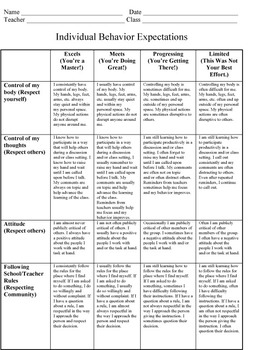 Behavior Expectations Rubrics