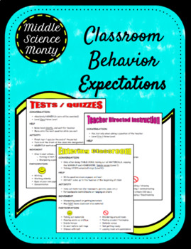 Behavior Expectations for the Classroom