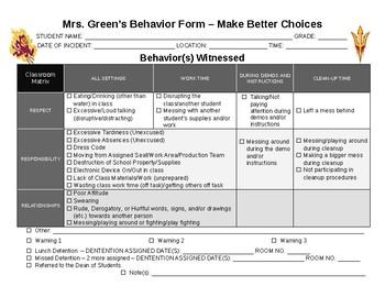 Behavior Form Matrix - Make Better Choices