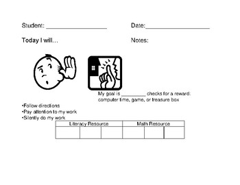 Behavior Forms and Charts