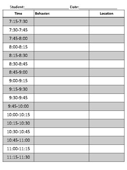 Behavior Frequency Data Sheet
