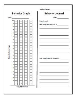 Behavior Graphs & Journals