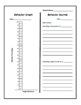 Behavior Graphs & Journals