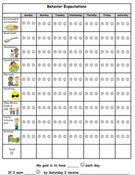Behavior Home Chart Personalized Teach4Jesus
