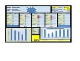 Behavior Intervention Plan Data kit- 1 Goal