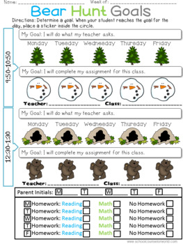 Behavior Intervention Plan, Bear Hunt Theme {EDITABLE Goals & Times}
