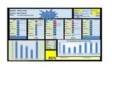 Easy BIP Data Helper- Simple 0,1,2 Point System