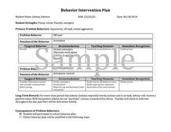 Delightful Behavior Intervention Plan Template (B.I.P)