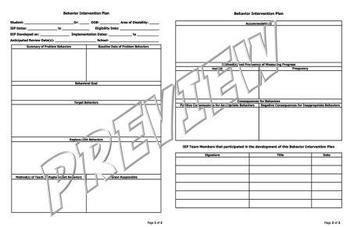 Behavior Intervention Plan Template PDF Editable