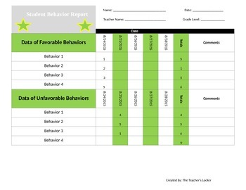 Behavior Intervention Report Excel Sheet