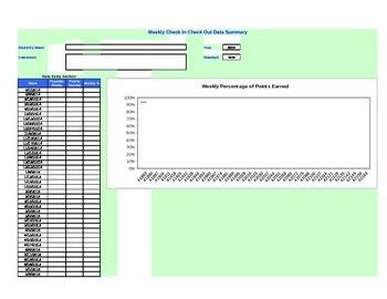 Behavior Intervention Tracking System