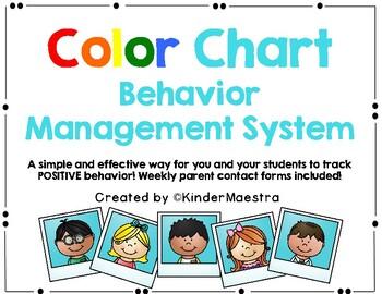 Behavior Kiddos with Tens Frames--A Behavior Tracking System