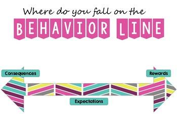 Behavior Line Poster