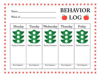 Behavior Log 2