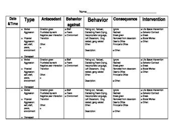 Behavior Log Page