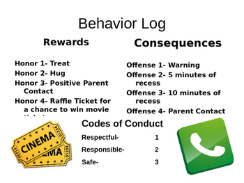 Behavior Log Poster: Part One of the Behavior Calendars (for purchase)