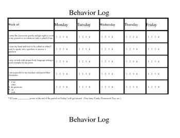 Behavior Log for BIPs