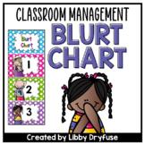 Behavior Management: Blurt Chart