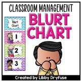 Behavior Management: Blurt Chart  -Chevron