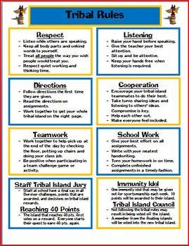 Behavior Management: Classroom Survivor
