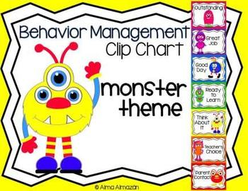 Behavior Management Clip Chart Monster Theme