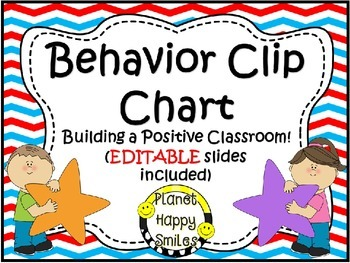 Behavior Management Clip Chart (EDITABLE) ~ Red, White, &