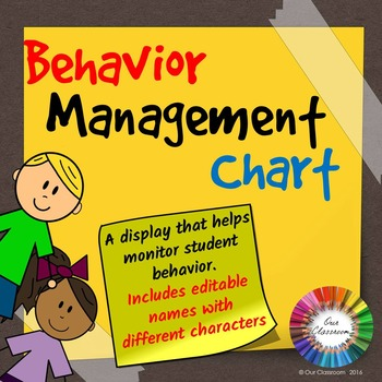 Behavior Management & Consequences Chart (Editable)